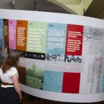 Wharton Studio Museum Exhibit: Romance Exploits And Perils